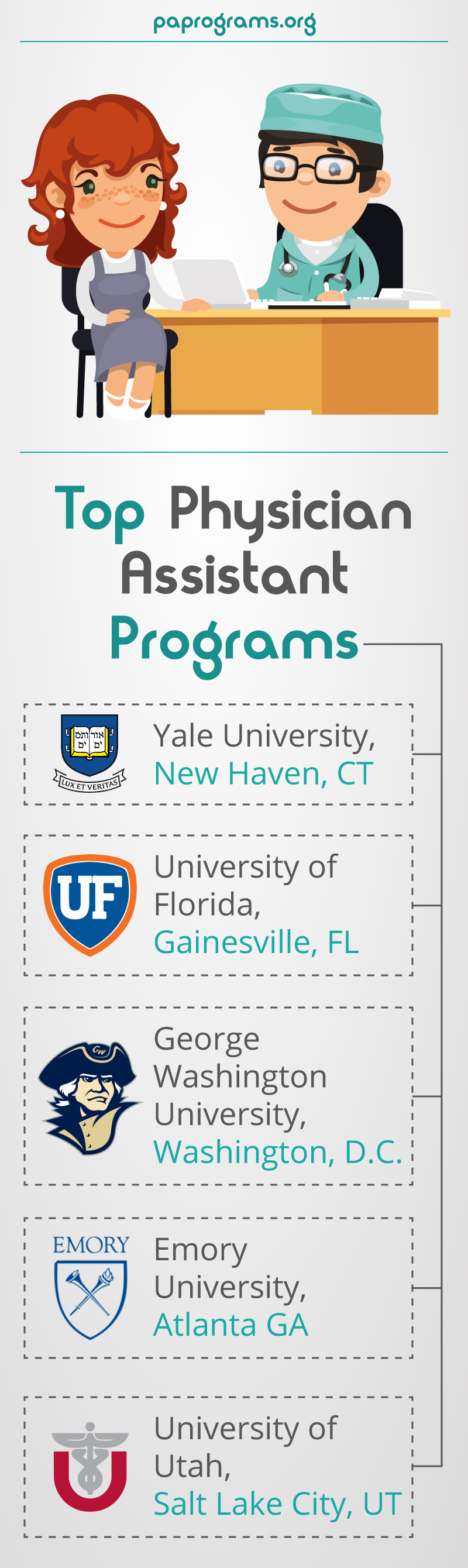 top physician assistant programs